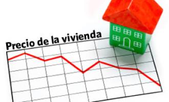 El ajuste del precio de la vivienda